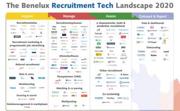 Download The Benelux Recruitment Tech Landscape 2020: hét leveranciersoverzicht van recruitmenttechnologie