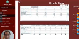 Kijk de demo talk van OnRecruit terug: Gebruik jouw recruitment data: van inzicht tot actie!