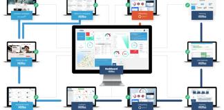 Slim werven met de referral recruitment tool van HROffice
