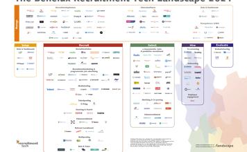 Download de kersverse Benelux Recruitment Tech Landscape 2021 nu