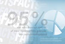 Friday Fact: 95% van w&s-bureaus met 10 of meer medewerkers gebruikt een recruitmentsysteem
