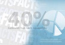 Friday Fact: 40% recruiters maakt nauwelijks gebruik van hun technologie