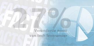 Friday Fact: 27% recruiters is nog nooit van leverancier recruitmenttechnologie veranderd