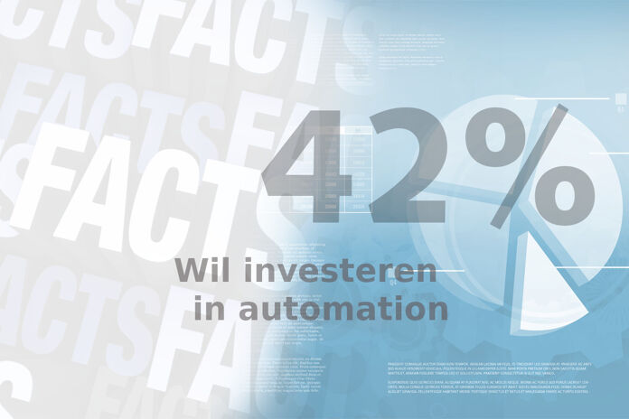 Friday Fact: Investeren in automation topprioriteit recruitment professionals