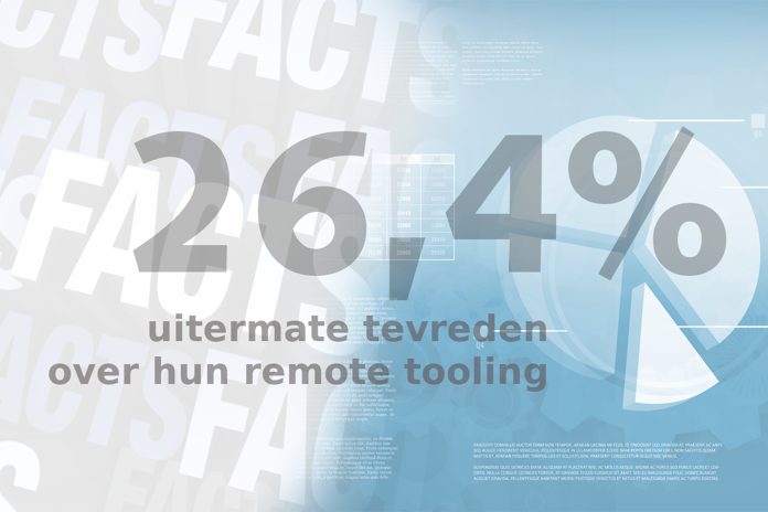 Friday Fact: Meer dan een kwart van de recruiters is uitermate tevreden over remote tooling