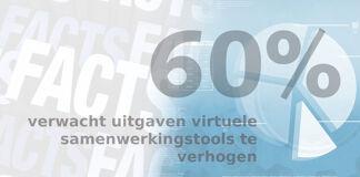 Friday Fact: Meer dan 60% van de werkgevers verwacht de uitgaven voor virtuele samenwerkingstools te verhogen