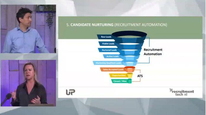 Dit zijn de recruitment tech trends van 2021, kijk het webinar terug