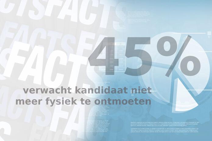 Friday Fact: 45% van de werkgevers verwacht meer personeel aan te nemen zonder kandidaat fysiek te ontmoeten