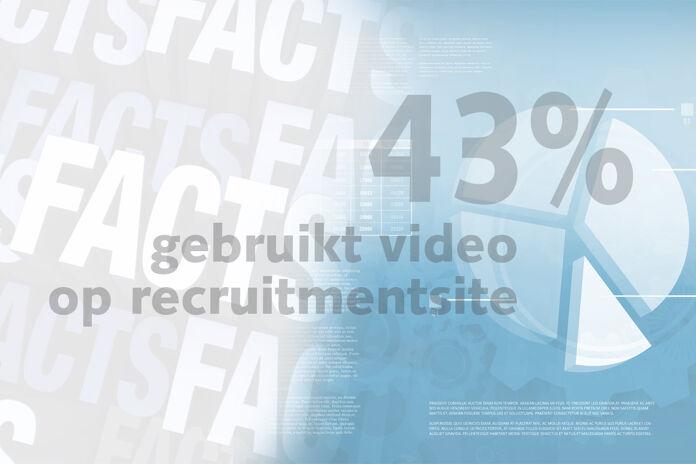 Friday Fact: Slechts 43 procent werkgevers gebruikt video op de recruitmentsite