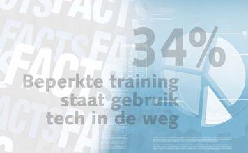 Friday Fact: Beperkte trainingsmiddelen staat gebruik recruitment tech in de weg